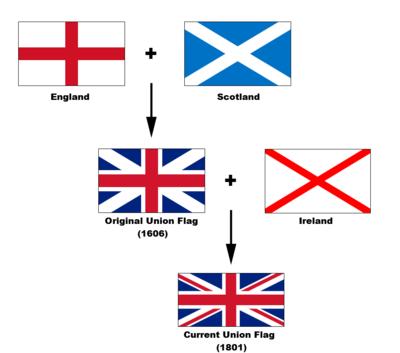 история британского флага